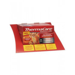 THERMACARE HVA application...
